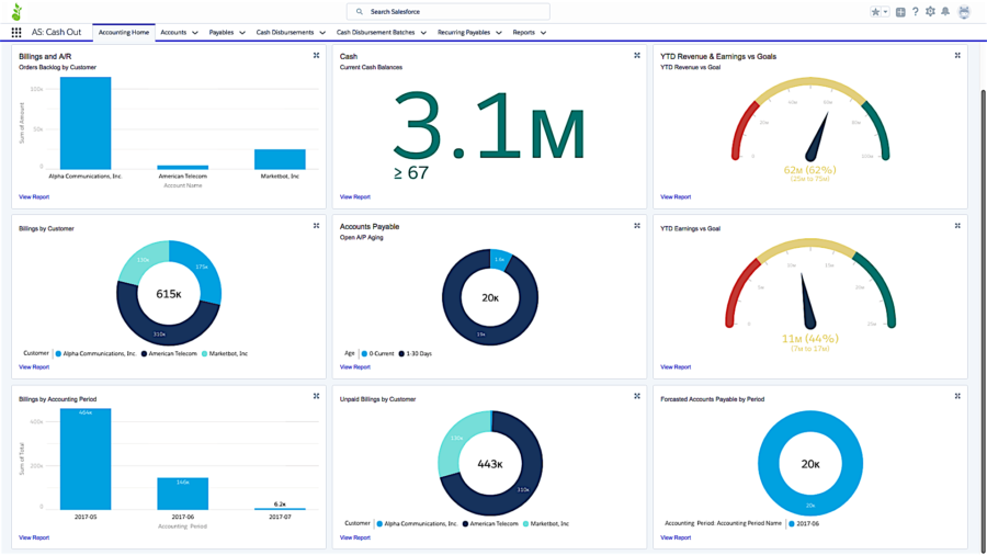 Accounting Seed Dashboard - partner of Facilitated Software Solutions